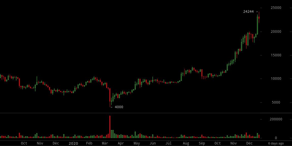 bitcoinwisdom binance